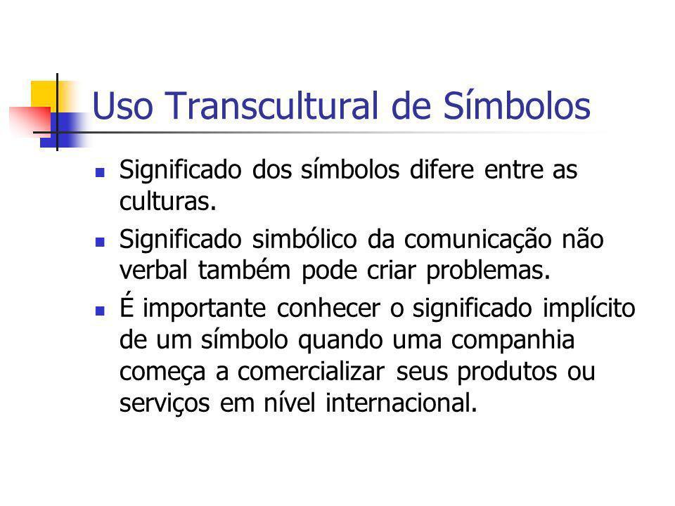 Uso Transcultural de Símbolos