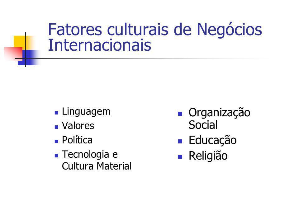 Fatores culturais de Negócios Internacionais