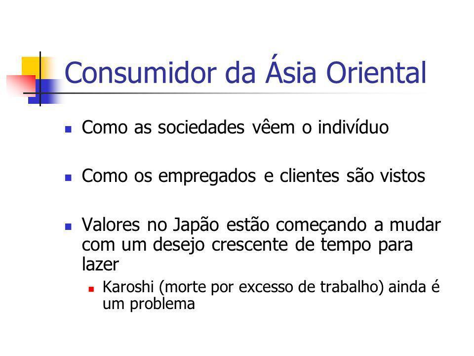 Consumidor da Ásia Oriental