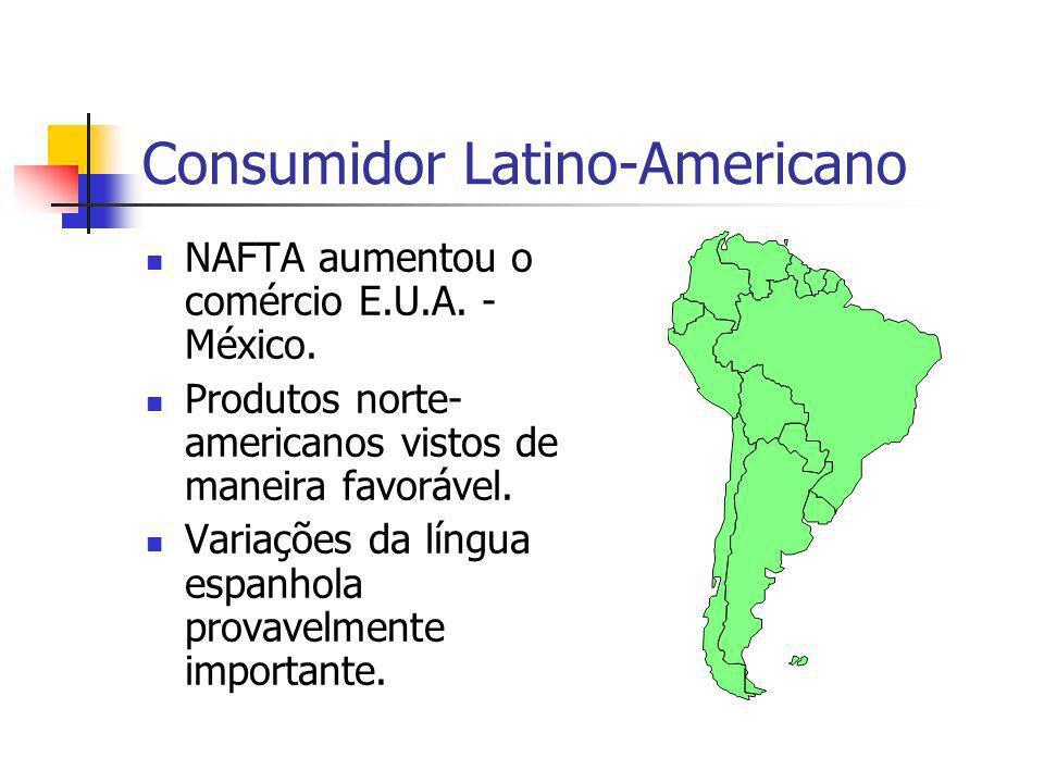 Consumidor Latino-Americano