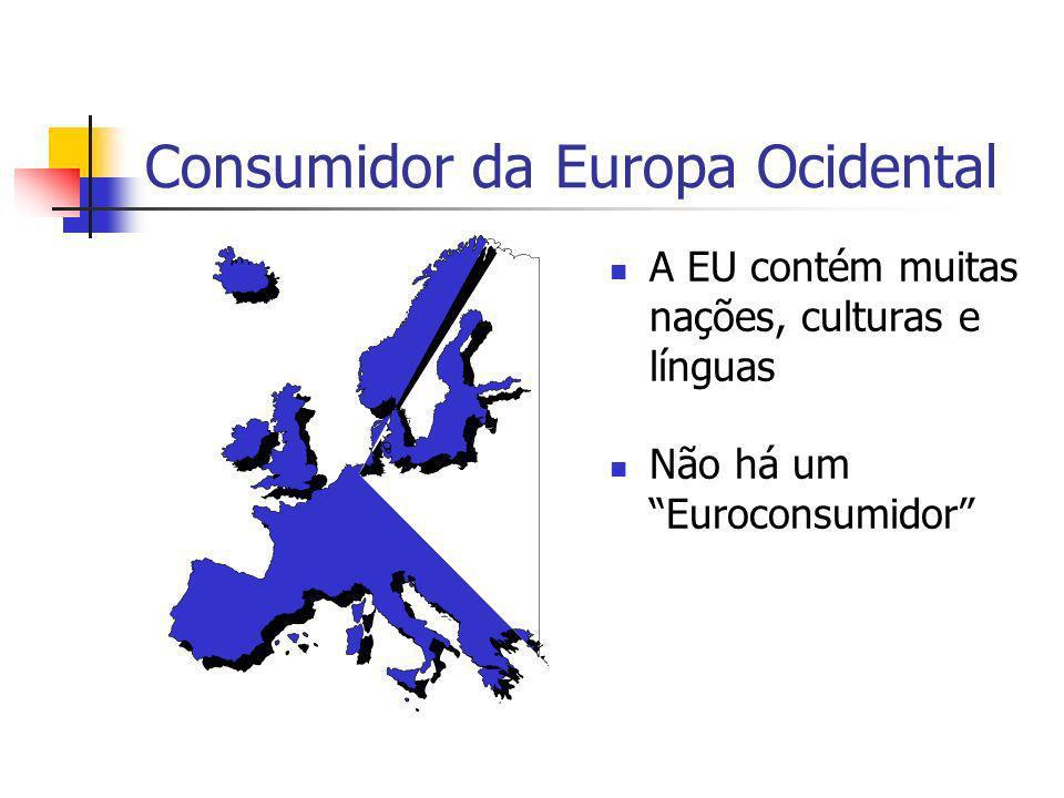 Consumidor da Europa Ocidental