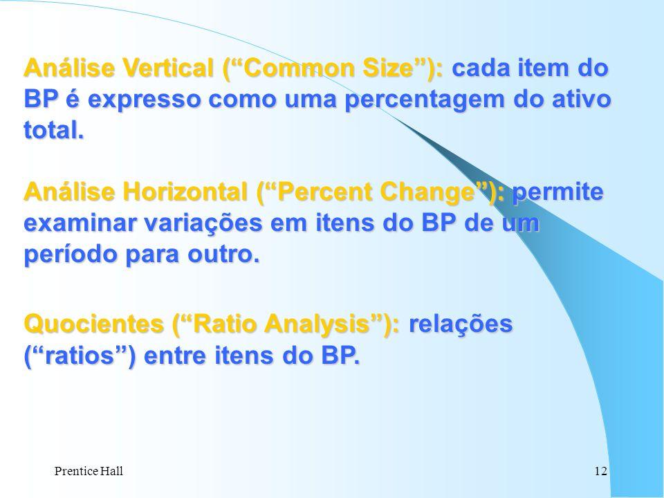 Quocientes ( Ratio Analysis ): relações ( ratios ) entre itens do BP.