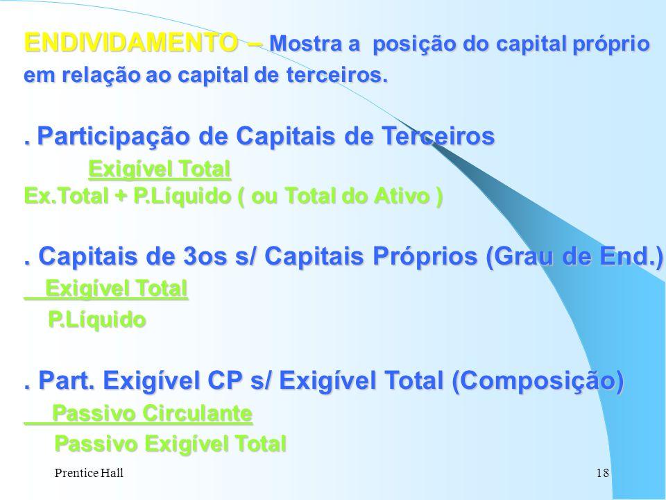 . Participação de Capitais de Terceiros Exigível Total