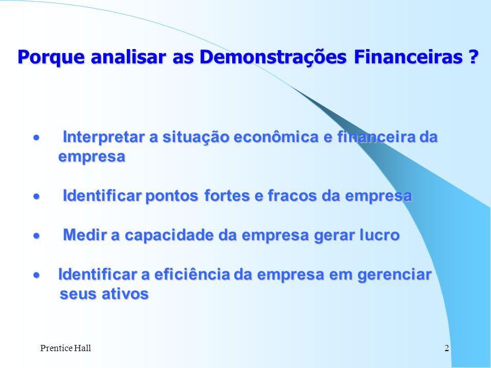 Porque analisar as Demonstrações Financeiras