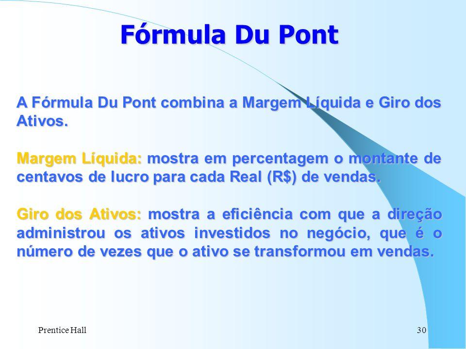 Fórmula Du Pont A Fórmula Du Pont combina a Margem Líquida e Giro dos Ativos.