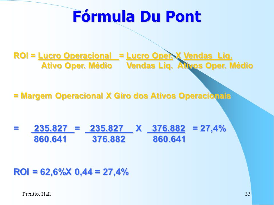 Fórmula Du Pont ROI = Lucro Operacional = Lucro Oper. X Vendas Líq. Ativo Oper. Médio Vendas Líq. Ativos Oper. Médio.