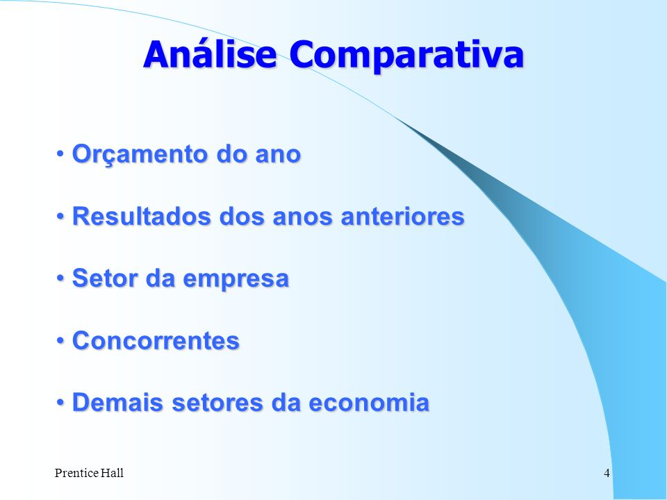 Análise Comparativa Orçamento do ano Resultados dos anos anteriores