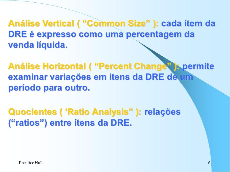 Análise Vertical ( Common Size ): cada ítem da DRE é expresso como uma percentagem da venda líquida.