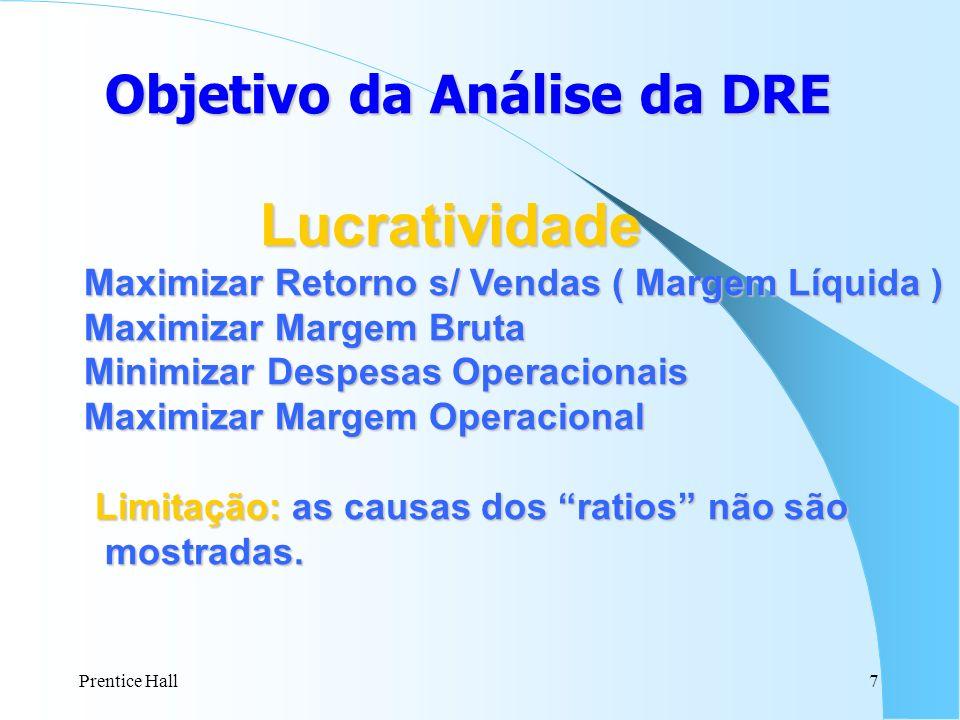 Objetivo da Análise da DRE