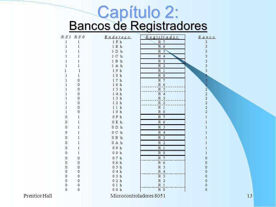 Capítulo 2: Bancos de Registradores