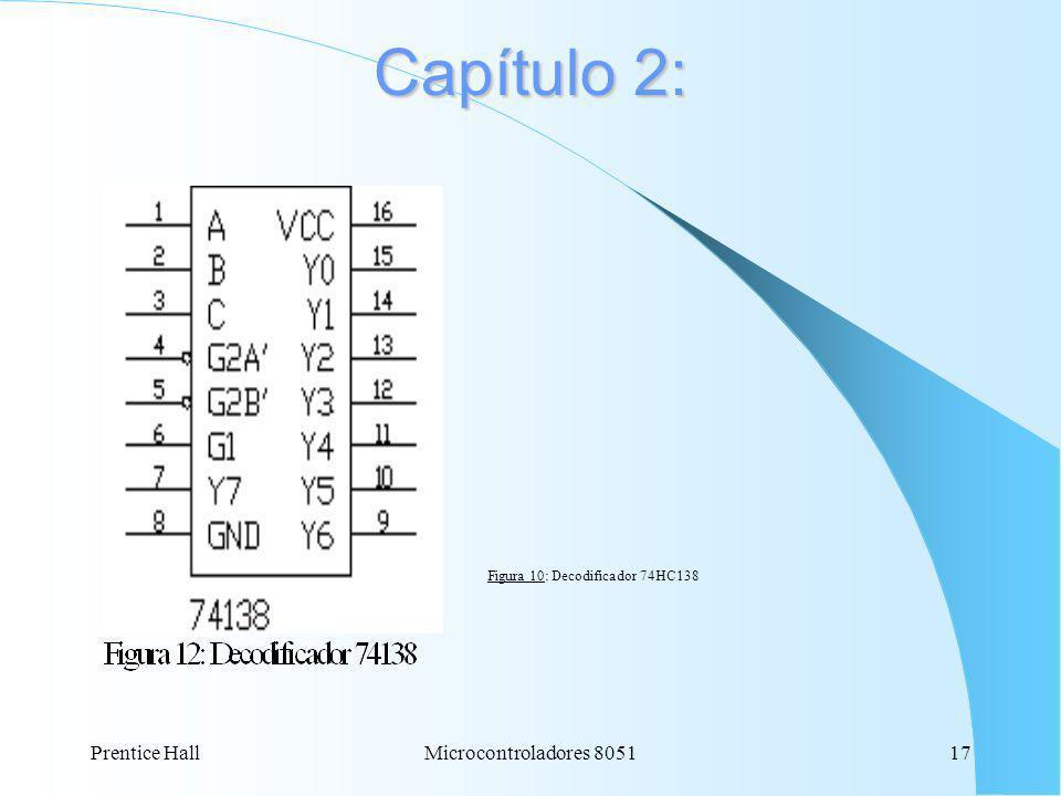 Capítulo 2: Prentice Hall Microcontroladores 8051