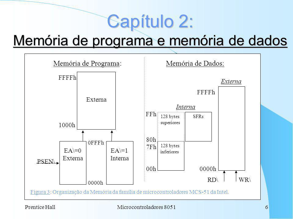 Capítulo 2: Memória de programa e memória de dados