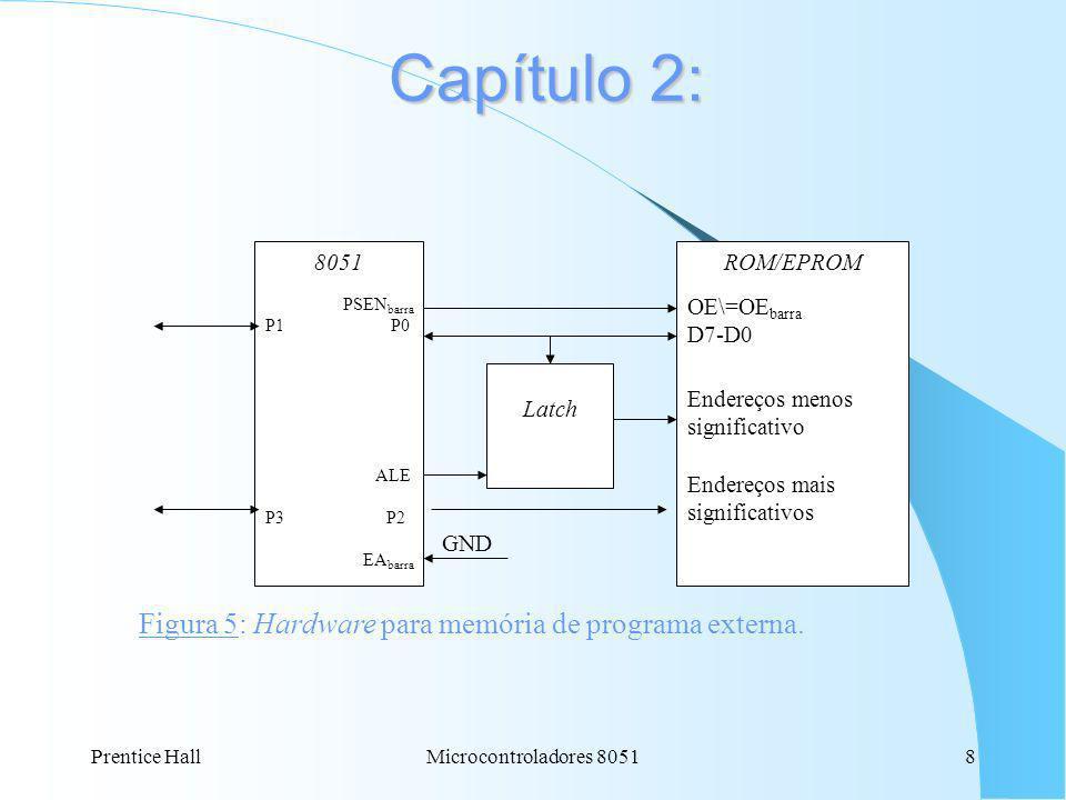 Capítulo 2: Figura 5: Hardware para memória de programa externa. 8051