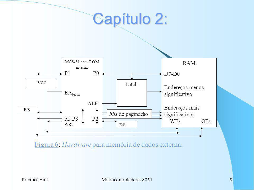 Capítulo 2: Figura 6: Hardware para memória de dados externa. RAM