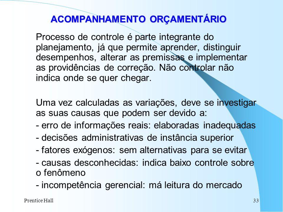ACOMPANHAMENTO ORÇAMENTÁRIO
