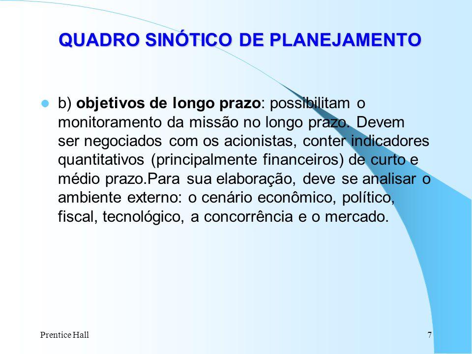 QUADRO SINÓTICO DE PLANEJAMENTO
