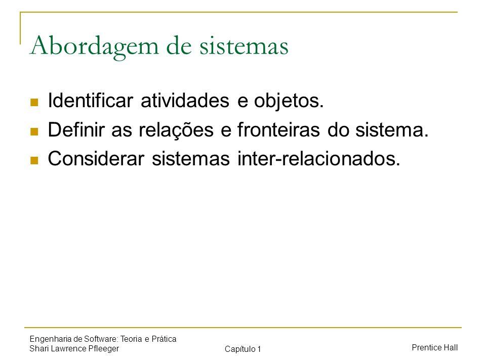 Abordagem de sistemas Identificar atividades e objetos.
