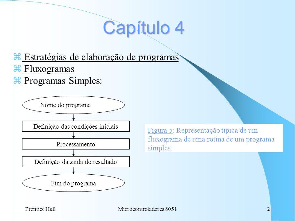 Capítulo 4 Estratégias de elaboração de programas Fluxogramas