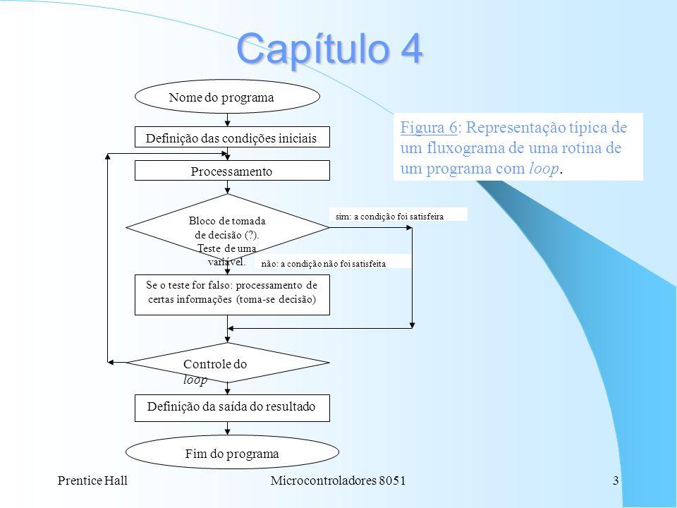 Capítulo 4 Figura 6: Representação típica de um fluxograma de uma rotina de um programa com loop. Nome do programa.