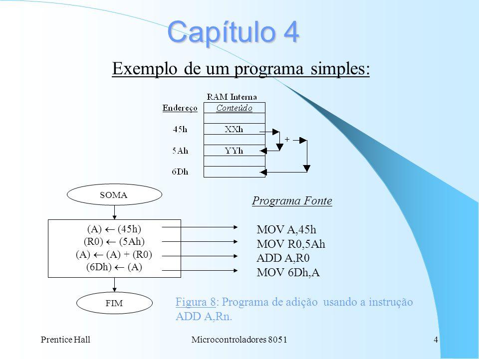 Exemplo de um programa simples: