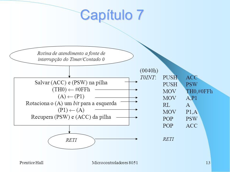 Capítulo 7 (0040h) T0INT: PUSH ACC PUSH PSW MOV TH0,#0FFh