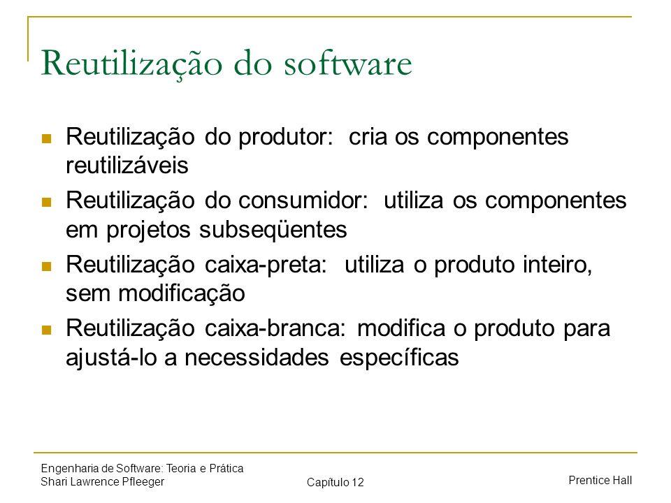 Reutilização do software