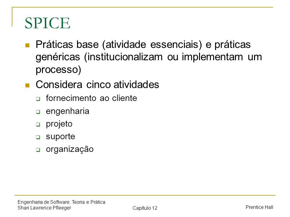 SPICE Práticas base (atividade essenciais) e práticas genéricas (institucionalizam ou implementam um processo)