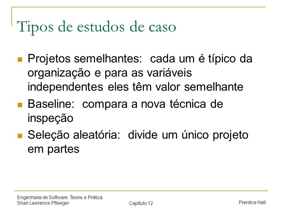 Tipos de estudos de caso