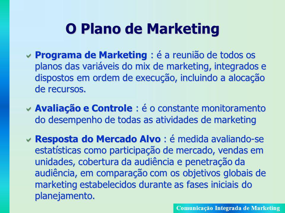 O Plano de Marketing