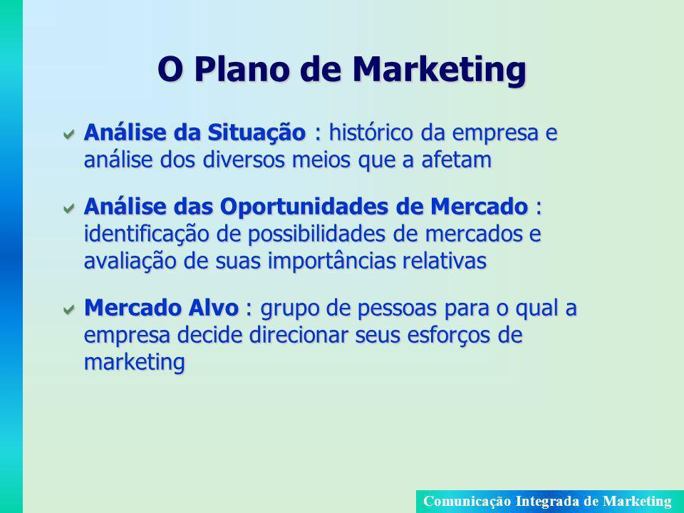 O Plano de Marketing Análise da Situação : histórico da empresa e análise dos diversos meios que a afetam.