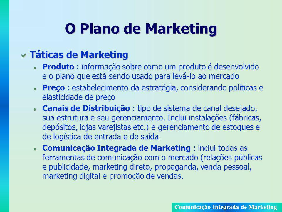 O Plano de Marketing Táticas de Marketing