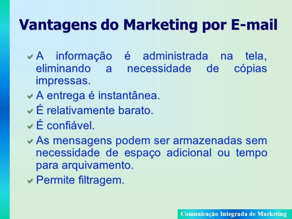Vantagens do Marketing por E-mail