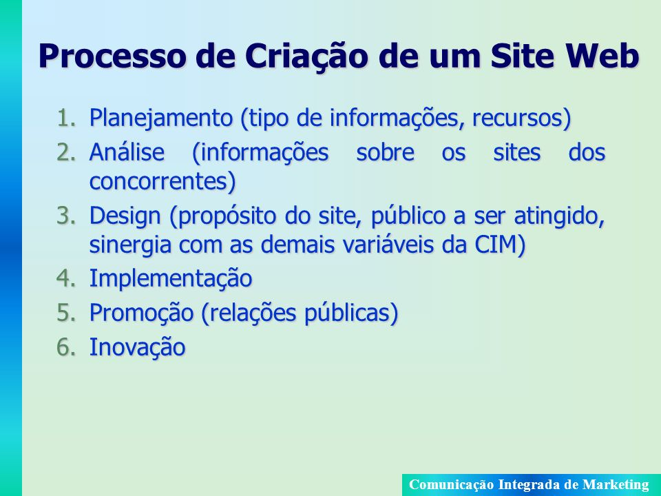 Processo de Criação de um Site Web