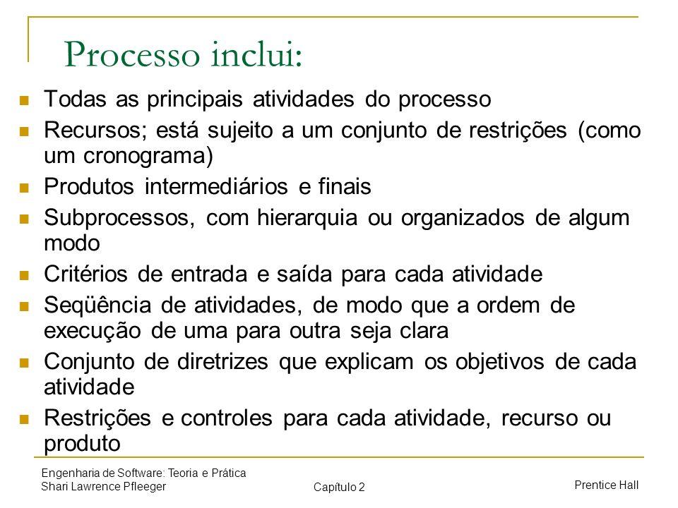 Processo inclui: Todas as principais atividades do processo