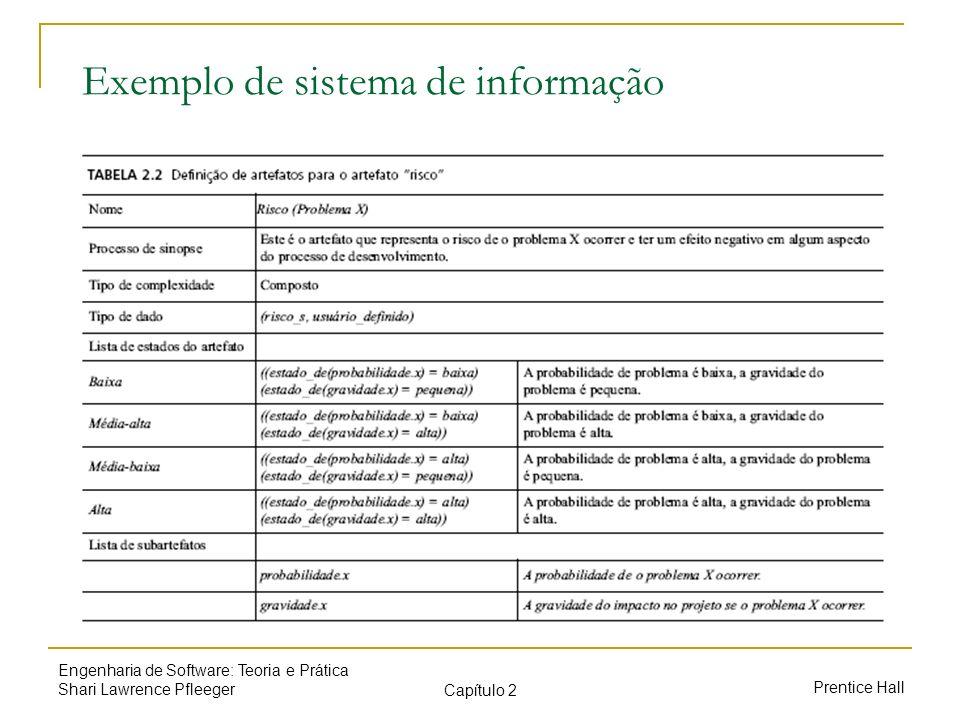 Exemplo de sistema de informação