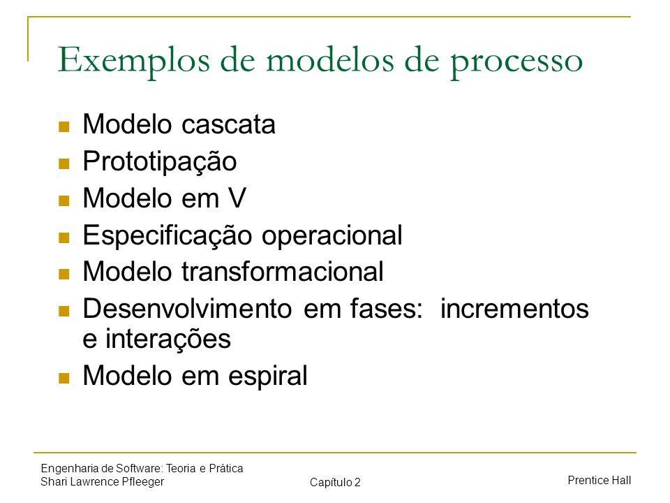 Exemplos de modelos de processo