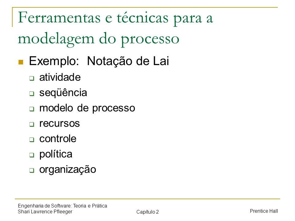 Ferramentas e técnicas para a modelagem do processo
