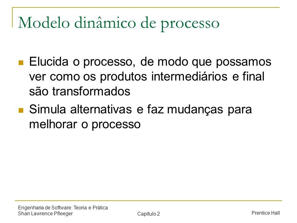 Modelo dinâmico de processo