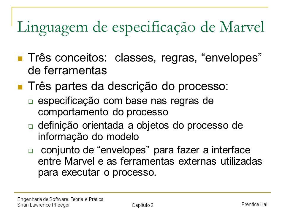 Linguagem de especificação de Marvel