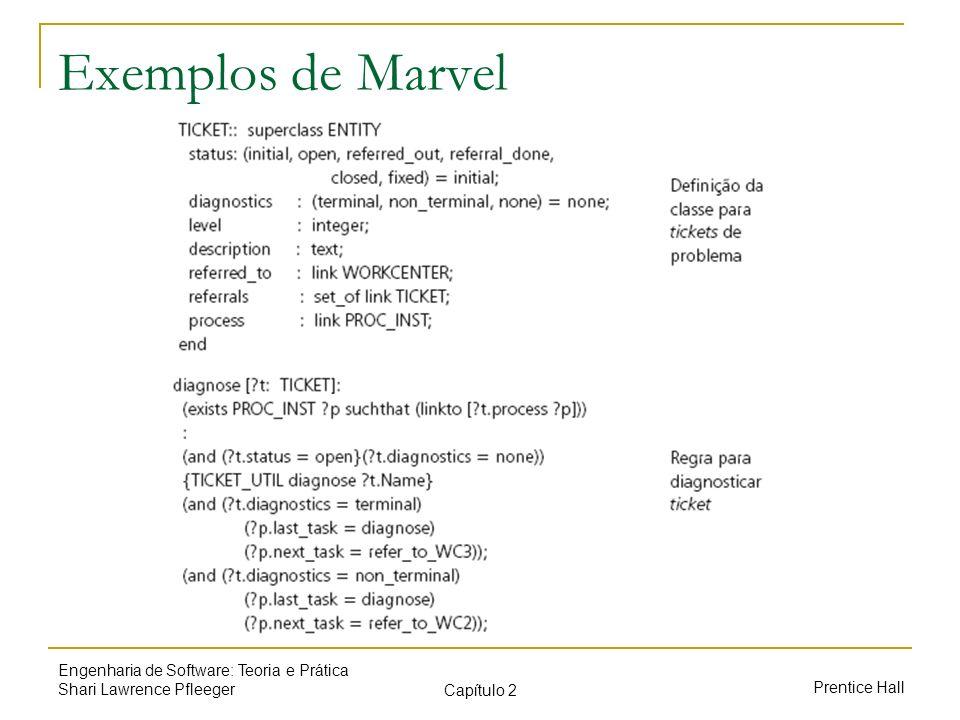 Exemplos de Marvel Engenharia de Software: Teoria e Prática