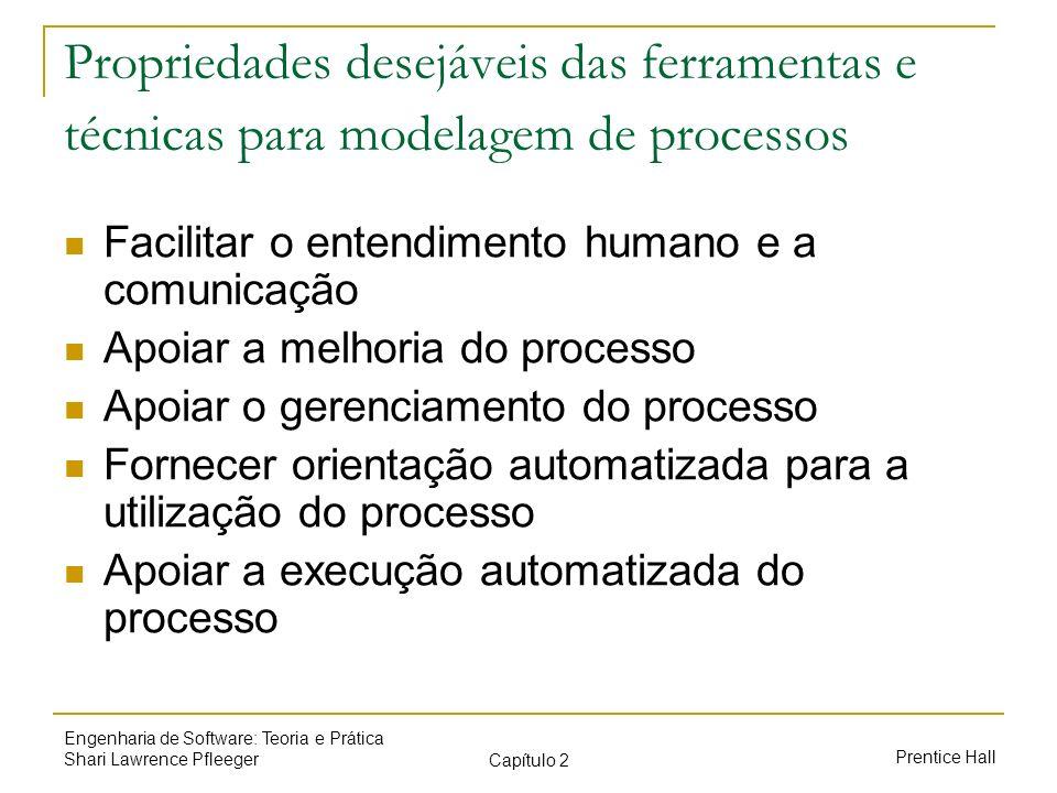 Propriedades desejáveis das ferramentas e técnicas para modelagem de processos