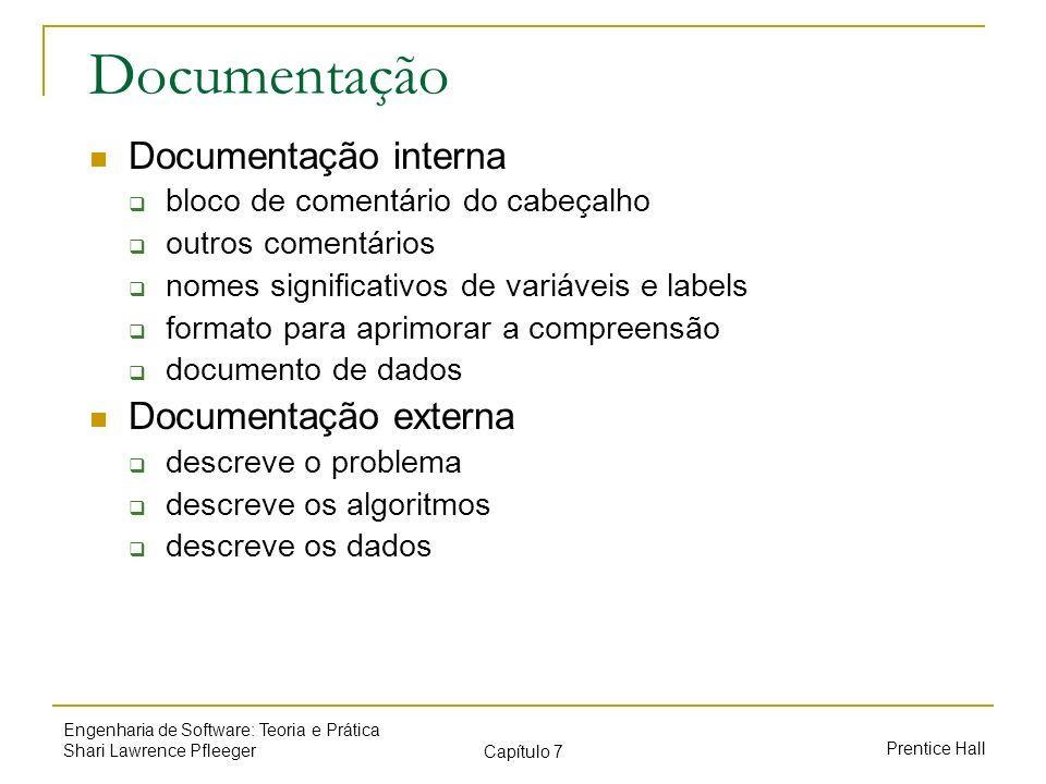 Documentação Documentação interna Documentação externa