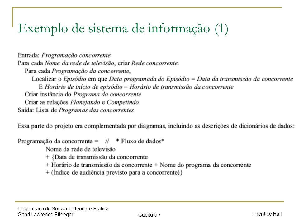 Exemplo de sistema de informação (1)