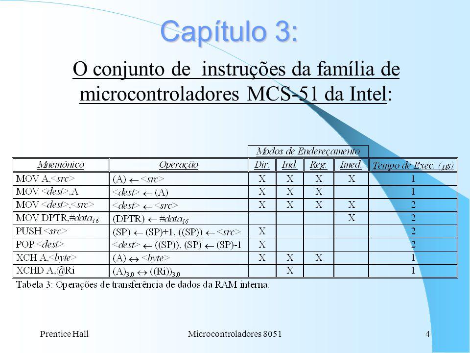 Capítulo 3: O conjunto de instruções da família de microcontroladores MCS-51 da Intel: Prentice Hall.