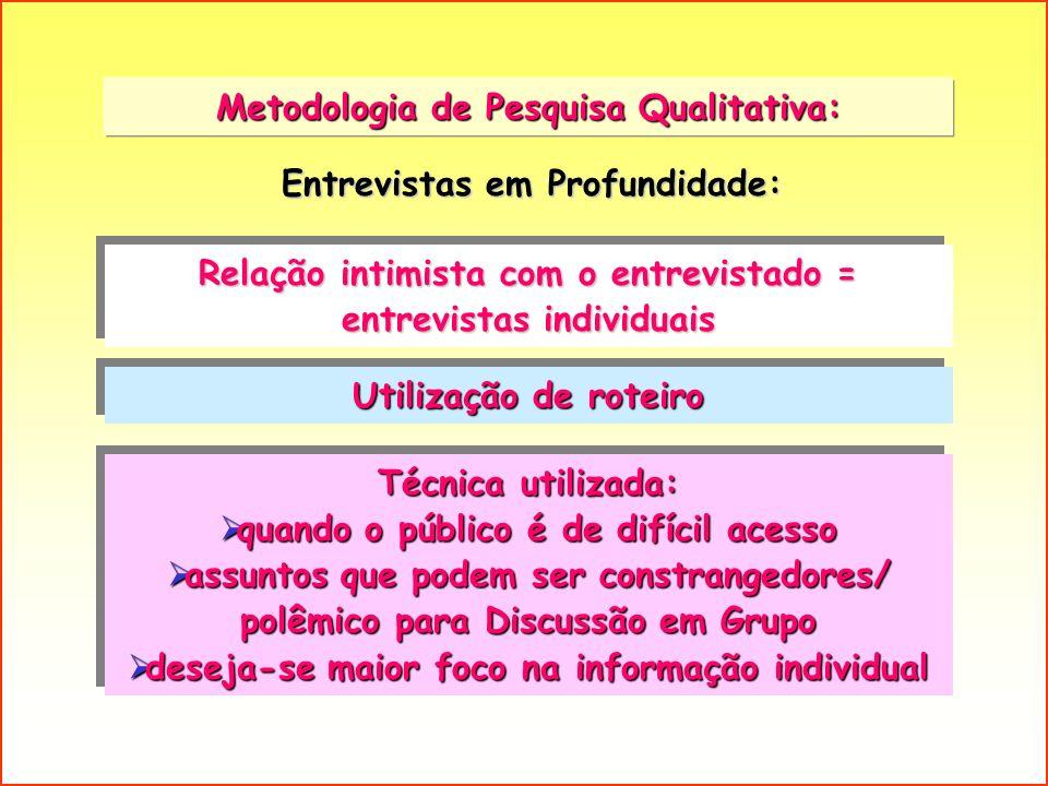 Metodologia de Pesquisa Qualitativa: