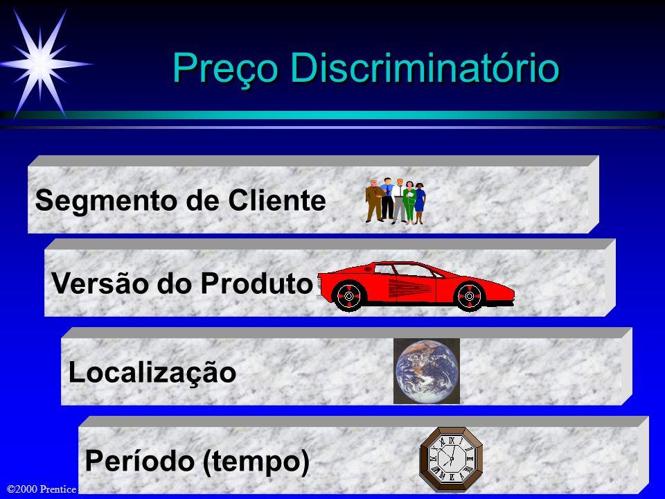 Preço Discriminatório