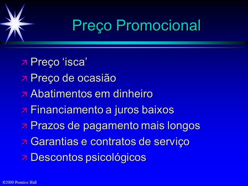 Preço Promocional Preço 'isca' Preço de ocasião