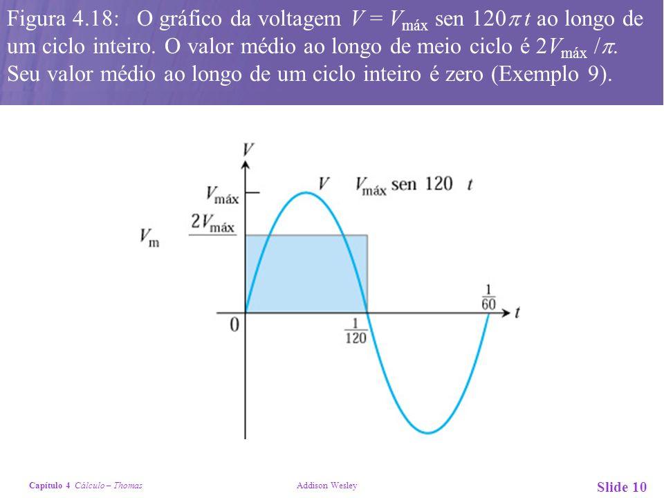 Figura 4.18: O gráfico da voltagem V = Vmáx sen 120 t ao longo de um ciclo inteiro.