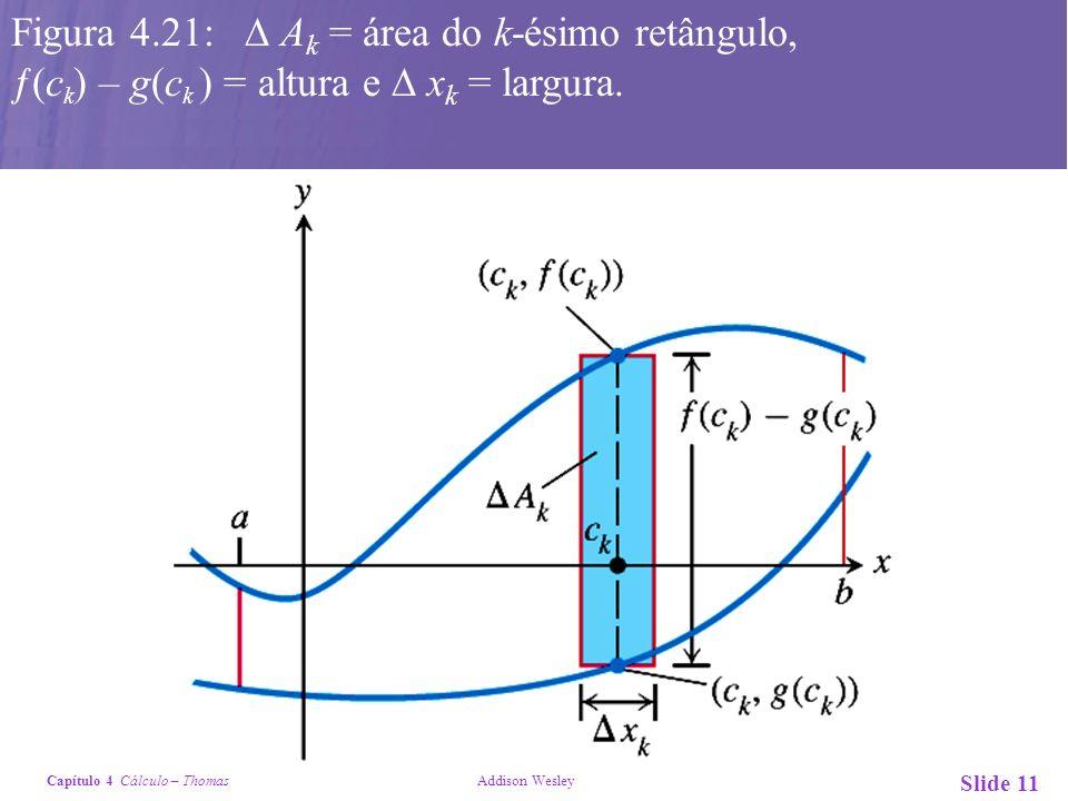 Figura 4.21: Ak = área do k-ésimo retângulo, ƒ(ck) – g(ck ) = altura e xk = largura.