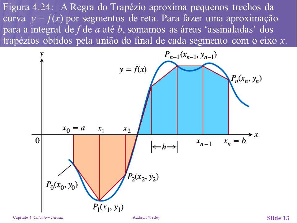Figura 4.24: A Regra do Trapézio aproxima pequenos trechos da curva y = ƒ(x) por segmentos de reta.